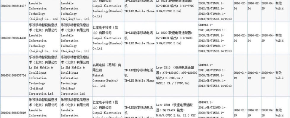 LeTV Le X620 X621 X501 and X910